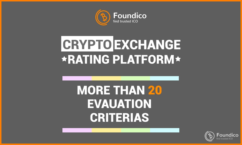 The new Foundico cryptocurrency exchange listing platform