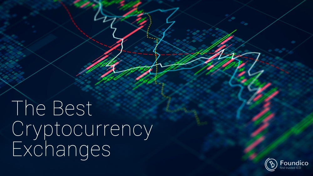 The Best Cryptocurrency Exchanges