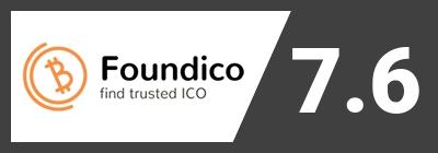Global Survey score on Foundico.com