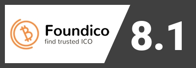 Crypton VC score on Foundico.com