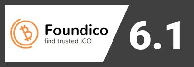 GrabAMeal score on Foundico.com