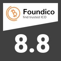 GESE score on Foundico.com
