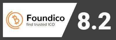 CoinSelf score on Foundico.com