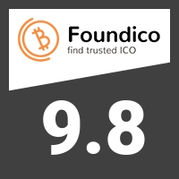 LeadRex score on Foundico.com