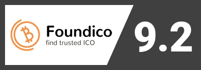 Enkronos score on Foundico.com