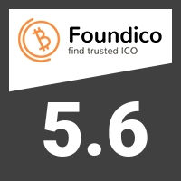 idap.io Foundico rating