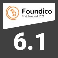 Contractium score on Foundico.com