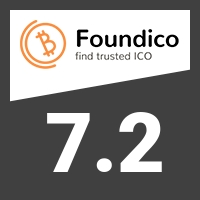 Decentralised Advertising Network Service score on Foundico.com