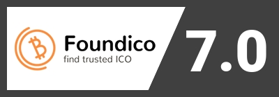 The Digital Reserve (DRN) ICO rating