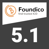 INTERNACIONAL COIN score on Foundico.com