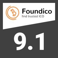 Centive score on Foundico.com