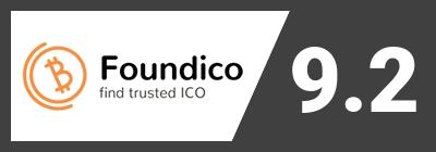 GGPRO score on Foundico.com