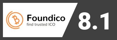 AvailCom score on Foundico.com