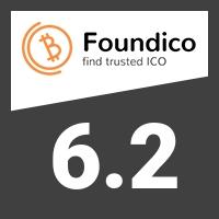 ORET score on Foundico.com