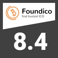 MEDoctor score on Foundico.com