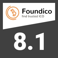 HexanCoin score on Foundico.com