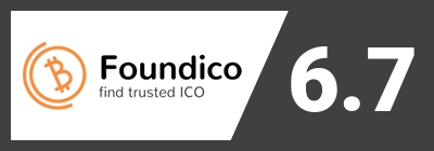 Alcedo (ALCE) ICO rating