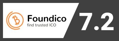 Auoranex score on Foundico.com