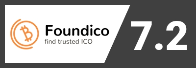 Sessia (KICKS) ICO rating