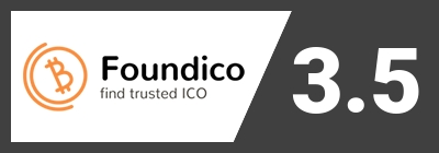 Btcnyex (BNYX) ICO rating