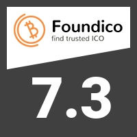 Peur Marketplace score on Foundico.com